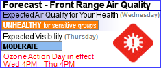 Front Range Air Quality Advisories