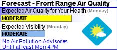 Air Quality Image